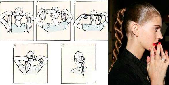 Алгоритм плетения косы